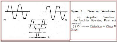 17 frequency response of amplifiers conocimientos square another method of testing using sine waves is to feed the monitored device input signal to the x plates input of the cro and the device output signal to publicscrutiny Choice Image