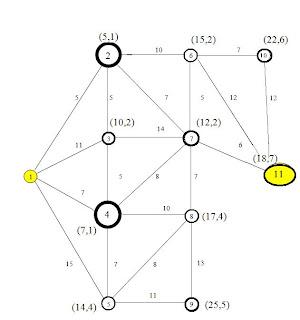 репетитор решает задачи ЭММ - экономико-математичесие модели и методы Шикина в Москве и по скайпу