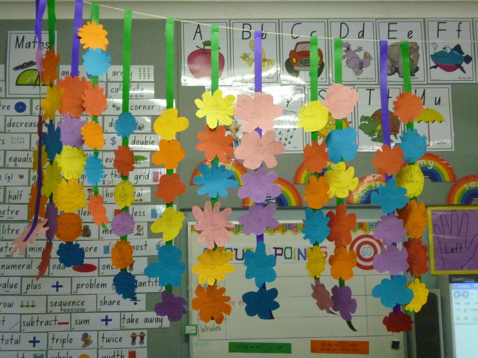 Spring Classroom Decorations ~ بمناسبة العودة الى المدرسة spring classroom decor مدونة