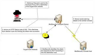 Small Http Server 3 5 3a + Webmail: rutracker works