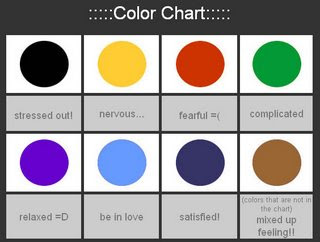 finest mood colors chart amazing a mood ring chart youtube with mood