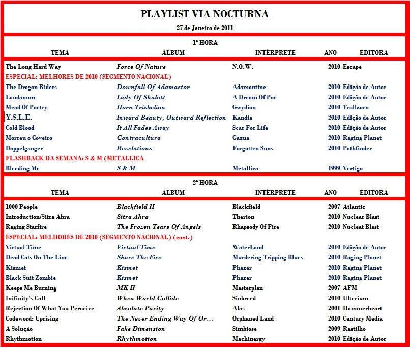 Hochzeitsagentur 27 Playlist