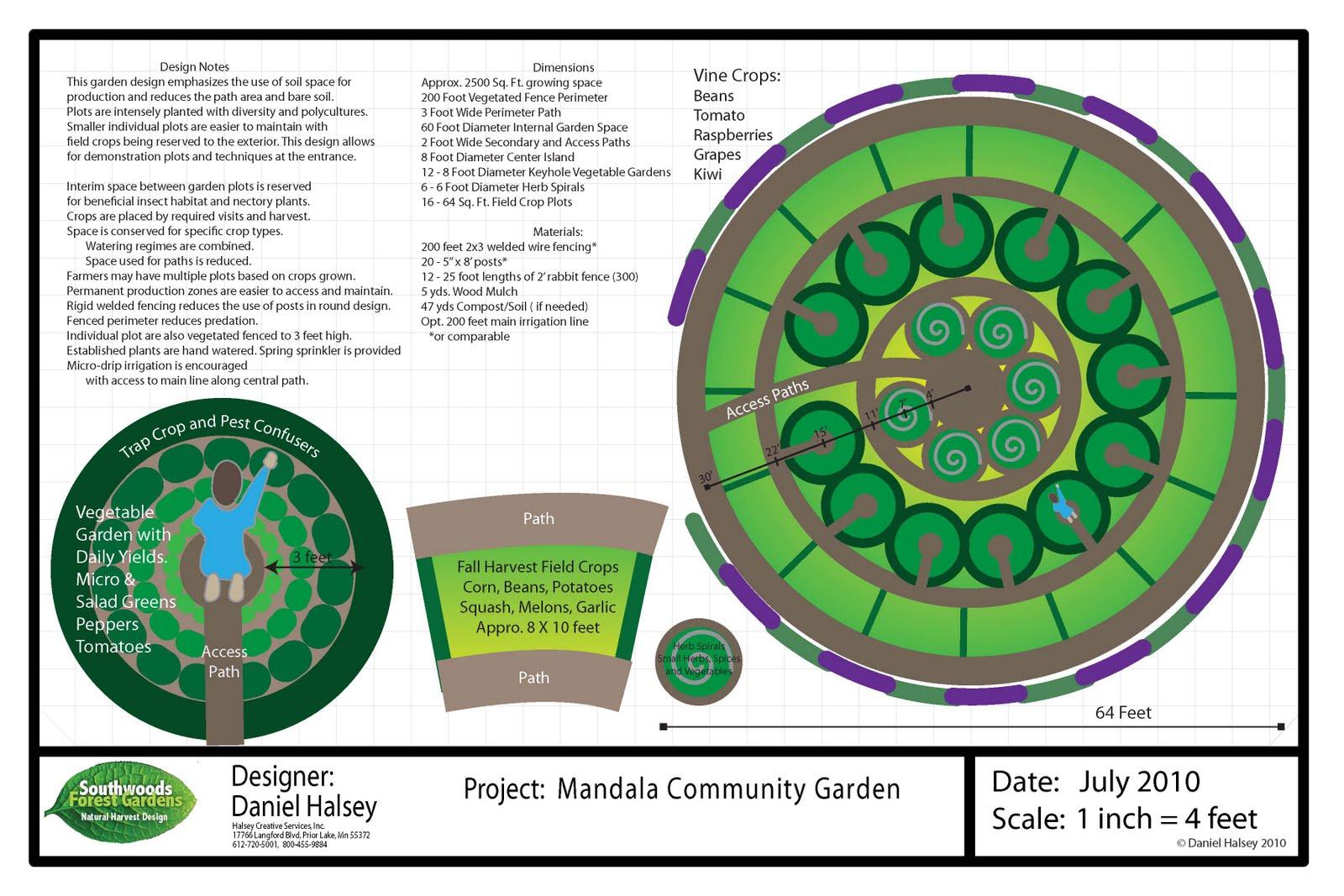 SOUTHWOODS FOREST GARDENS Mandala Community Garden