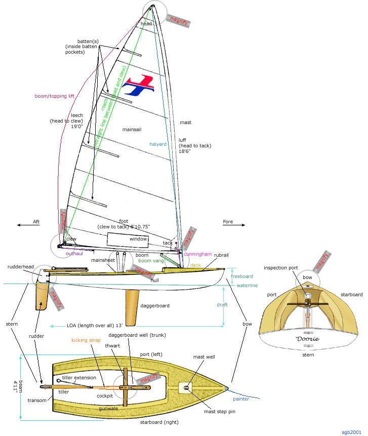 Drawings | The Banshee Dinghy: