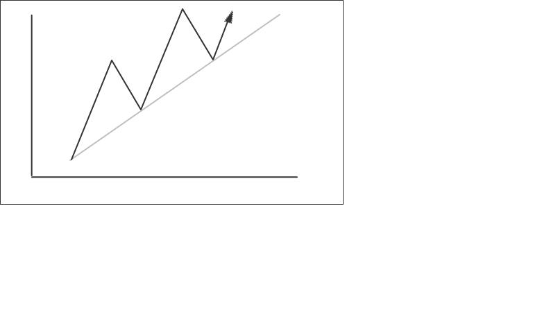 Gu grafik forex