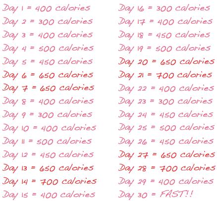 Carbohidratos dietas para adelgazar en una semana 10 kilos hombres desencadenarse paciente