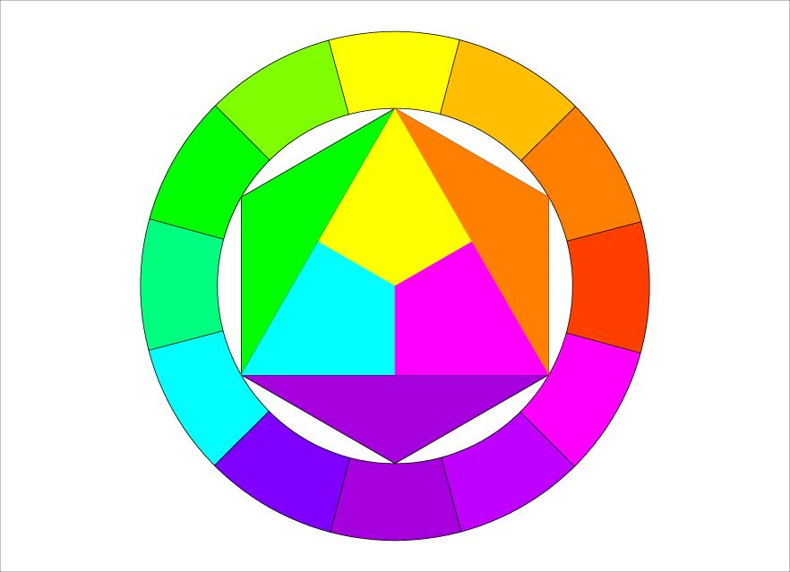 external image circulo+cromatico.jpg