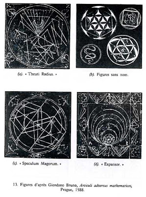 bruno mathesis Three diagrams representing the hermetic trinity, as devised by giordano bruno  in his 1588 articuli centum et sexaginta adversus huius.