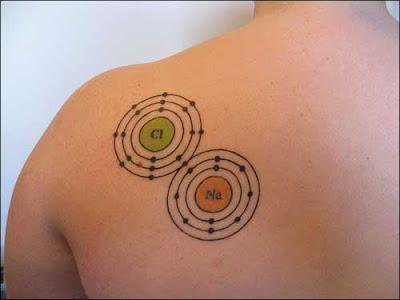 super hero tattoo designs 8 super hero tattoo designs. Awesome Geeky Tattoos