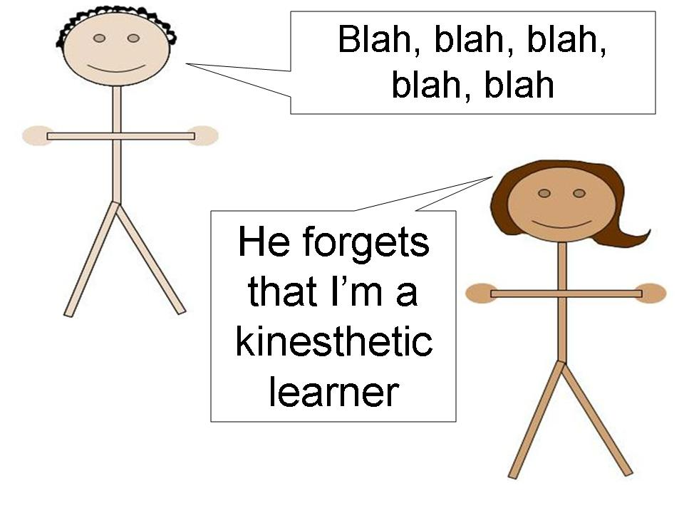 a survey of the three basic types of learning styles Learning style this 24-item survey is _____ i enjoy sports and do well at several different types of characteristics of learnin g styles three of your.