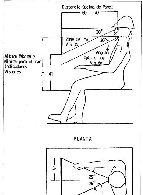 Ergonomia new unidad 5 antropometria for Espacio de trabajo ergonomia