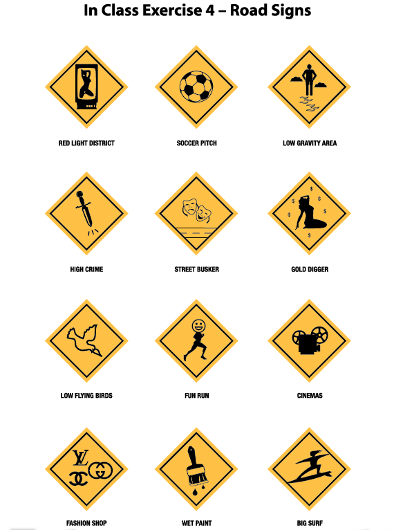 Road Signs And Symbols Symbol For The Road Sign