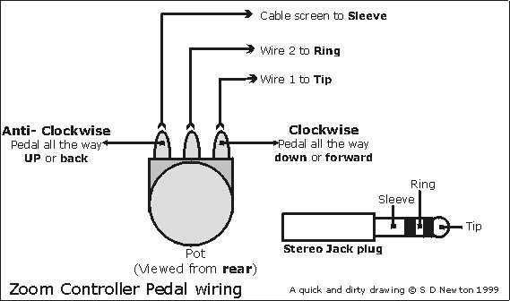 Yamaha Expression Pedal Manual