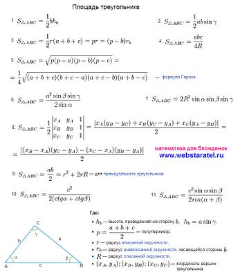Треугольник, площадь треугольника, формулы треугольника. Площадь прямоугольного треугольника. Шпаргалки по математике, шпаргалки по геометрии скачать бесплатно. Площадь треугольника фото, треугольник картинка. Математика для блондинок. Николай Хижняк.