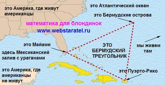 Бермудский треугольник где он находиться