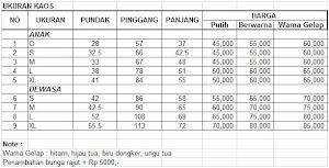 Daftar Ukuran dan Harga