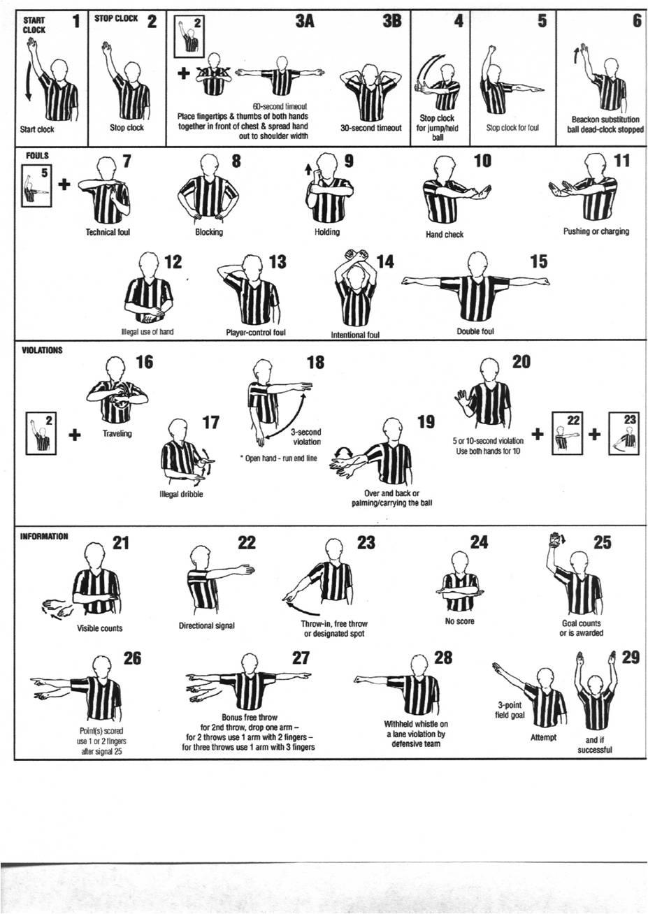 basketball hand signals