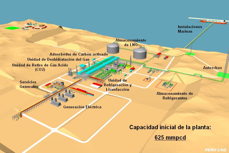 Infraestructura peruana planta de licuefacci n de gas de for Oficinas de gas natural