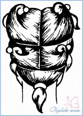 Подстрижка къс дамски боб - разделяне косата на секции
