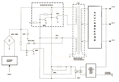 Принципиальная электрическая схема блока питания телевизора Funai 2000...