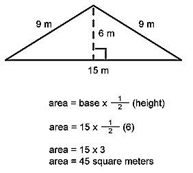 Room 42 Math 09 Area Of A Triangle