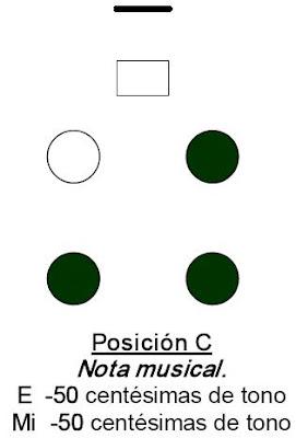 Análisis Acústico de un Silbato Prehispánico Silbato+C