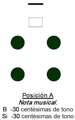Análisis Acústico de un Silbato Prehispánico Silbato+A