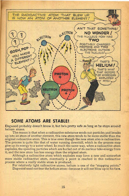 Learn How Dagwood Splits the Atom
