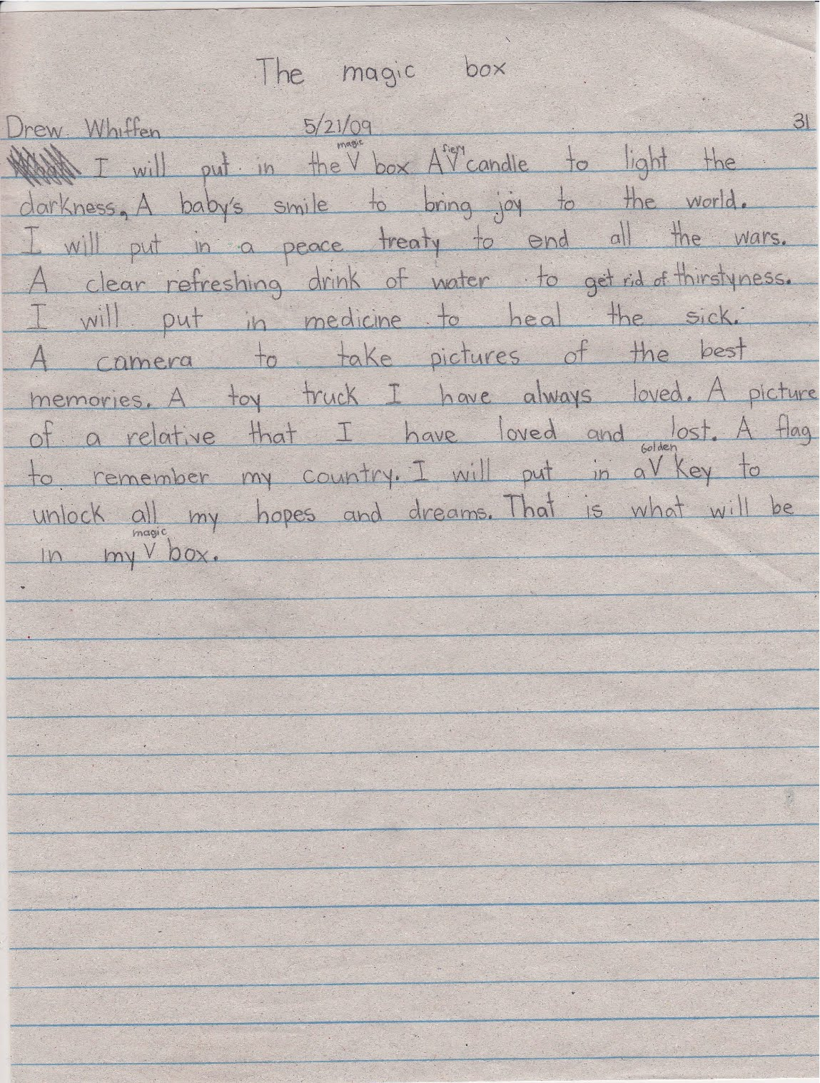 Discursive essay prompts