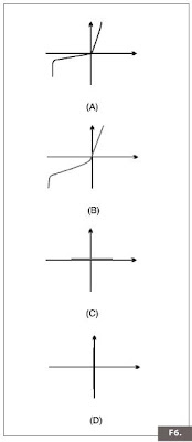 Diodo Zener:  Como Testar? Fig+06_+como+testar+diodos+Zener