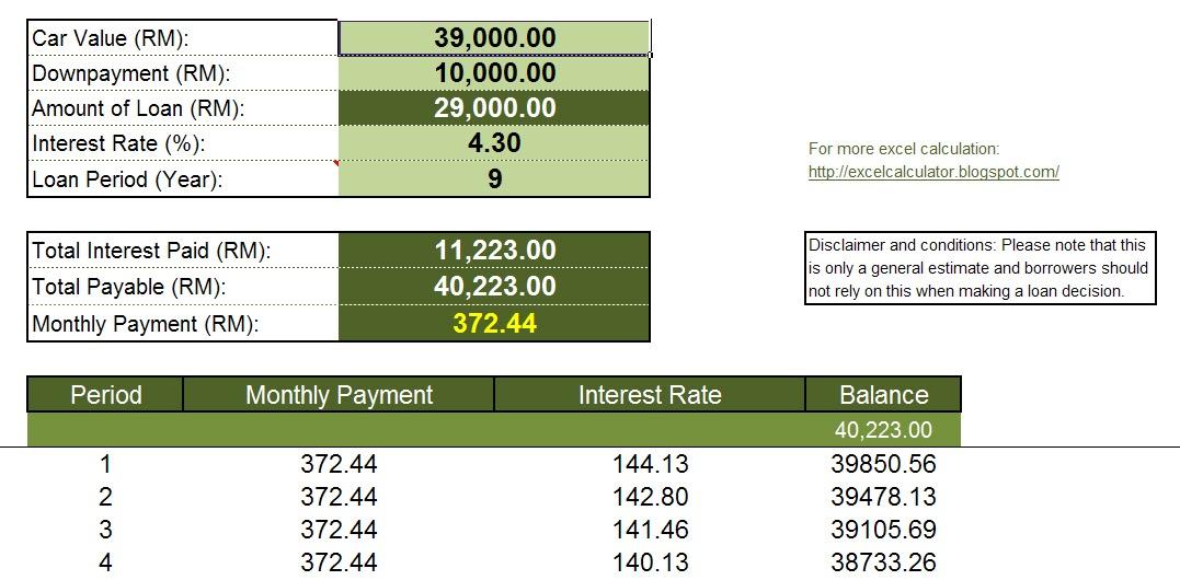 Excel Car Loan Payment Worksheet
