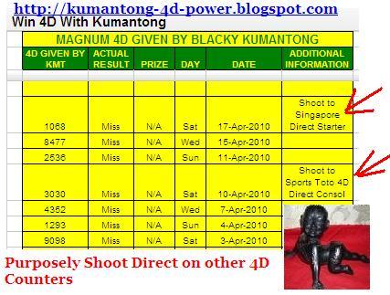 Blacky Kumantong gave 1068 for Magnum 4D Prediction / Tips/ Forecast