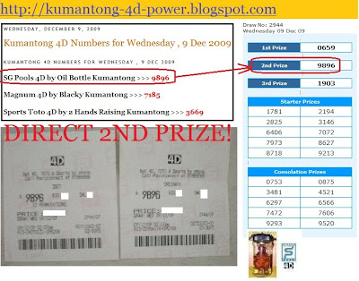 Kumantong 4D Power: Singapore Pools 4D Forecast / Tips / Prediction by ...