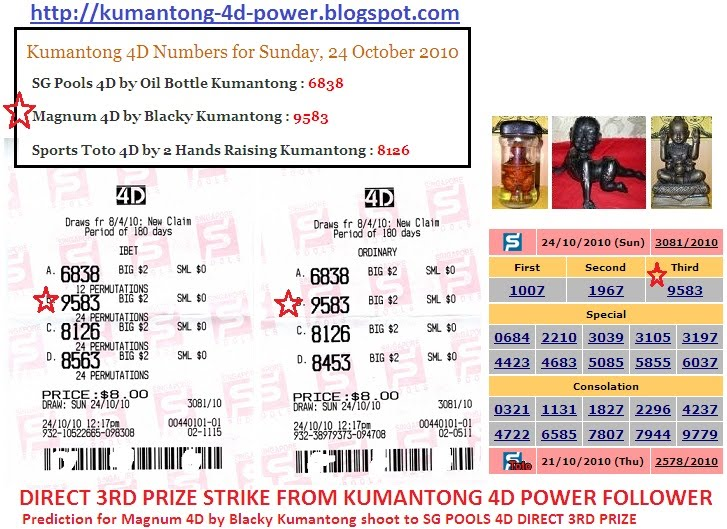 Kumantong 4D Power Testimonials