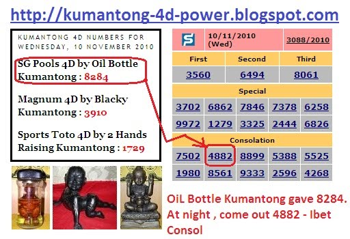 Kumantong 4D Power: Singapore Pools 4D Prediction for Wednesday by ...