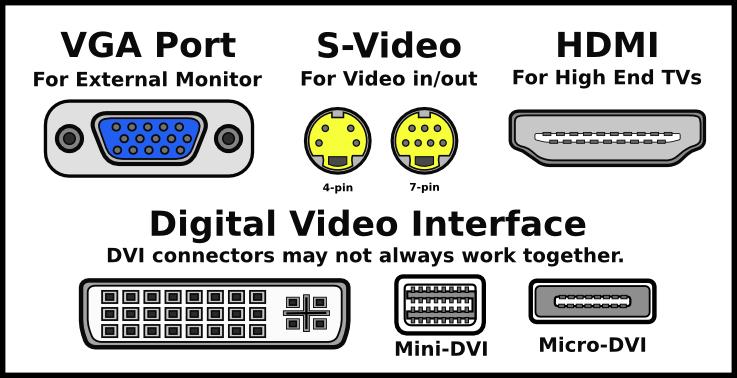 montaxe chechu  puertos de video