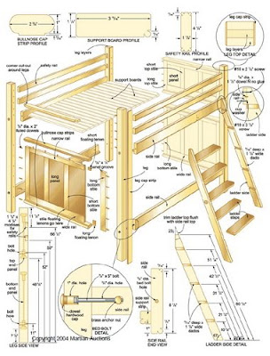 magazine woodworking advice woodworking plans woodworking projects and ...