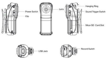 Starter Wiring Diagram Ford together with Prestige Alarm Wiring Diagram as well Avital Remote Start Wiring Diagram besides Remote Car Starter Brands together with  on ultra start remote car starter