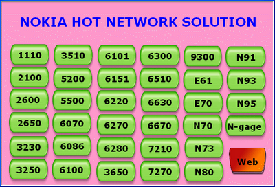 All Mobile Solution Free: Nokia Network Solution Reparing Big