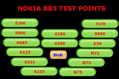 ALL Nokia bb5 Testpoint Download