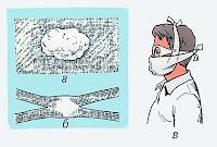 Ватно-марлевая повязка: на кусок марли (100×50 см) кладут слой ваты (30×20 см), затем марлю (а) сгибают с обеих сторон, закрывая вату; концы марли подрезают так, чтобы образовалось две пары завязок (б). Готовую повязку накладывают на нос и рот, верхняя пара завязок крепится на затылке за ушами, нижняя — на темени (в)