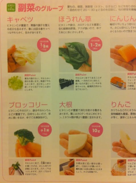 Around 7 to 8 months the japanese baby food book recommends adding