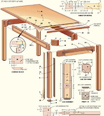 Table Woodworking Plan