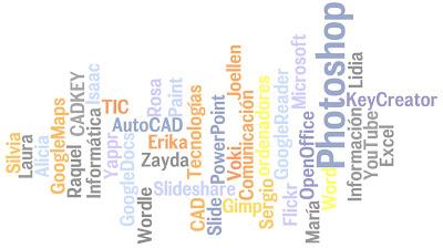 Montaje de textos TIC en Wordle