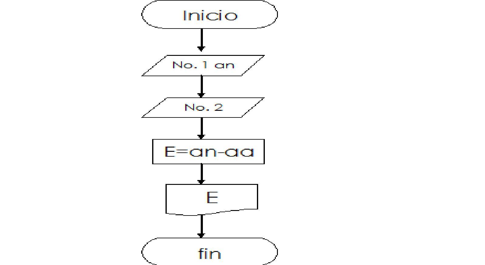 I U0274 U0493o U044f U043ca U0442ica U2022 U2039