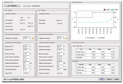 IMage of SynapSense Active Control Server Room Cooling Software Dashboard