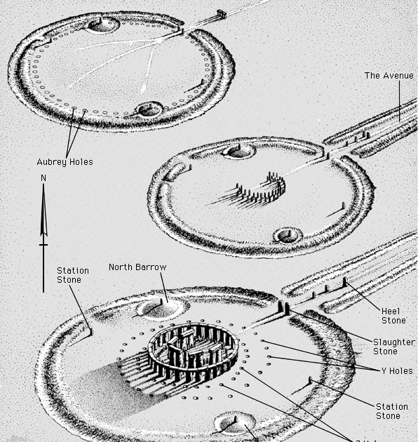 broch  crannog and hillfort  the cost of building the