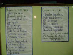 Prestação de Contas - PDDE/2009