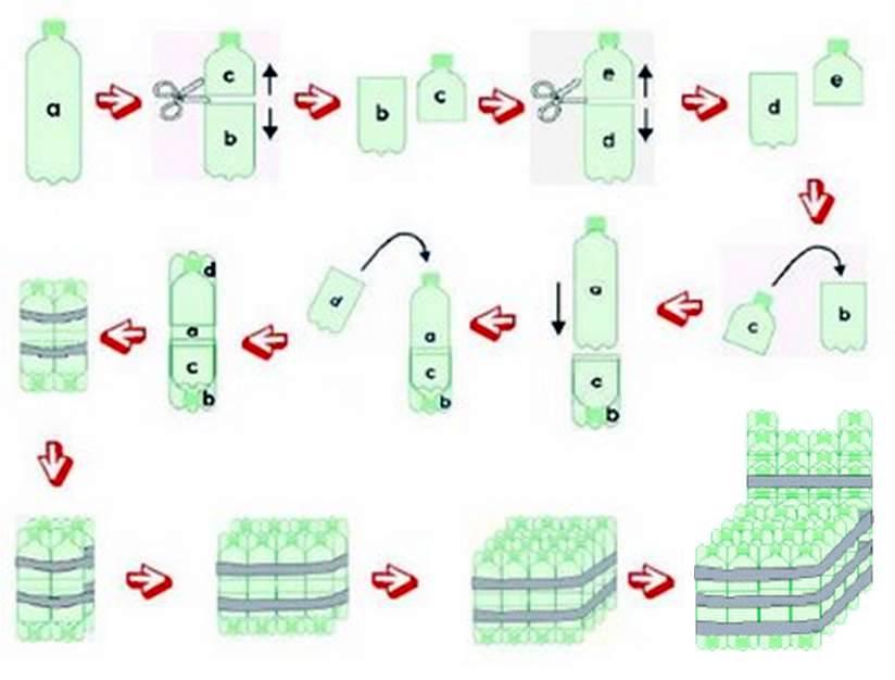 Botellas de plástico en Las Manualidades