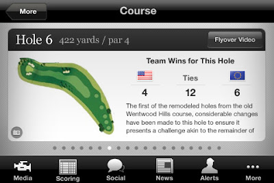 ryder cup iPhone app